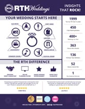 RTH WEDDINGS INFOGRAPHIC